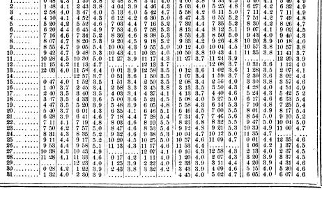 [merged small][merged small][merged small][merged small][ocr errors][merged small][ocr errors][merged small][ocr errors][merged small][ocr errors][merged small][merged small][ocr errors][merged small][merged small][merged small][ocr errors][merged small][ocr errors][merged small][ocr errors][merged small][ocr errors][merged small][ocr errors][ocr errors][merged small][merged small][merged small][ocr errors][merged small]