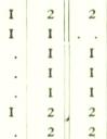[merged small][ocr errors][merged small][merged small][merged small][ocr errors][merged small][merged small][merged small][merged small][merged small]