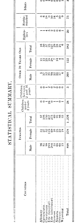 [merged small][merged small][merged small][merged small][merged small][merged small][ocr errors][merged small][merged small][merged small][merged small][merged small][merged small][merged small][merged small][merged small][ocr errors][merged small][merged small][merged small][ocr errors][merged small][ocr errors][ocr errors][merged small][merged small][merged small][merged small][ocr errors][ocr errors][ocr errors][merged small][merged small][ocr errors][ocr errors][merged small][merged small][merged small][merged small][ocr errors][merged small][merged small][merged small][merged small][merged small][ocr errors][merged small][ocr errors][ocr errors][merged small][merged small][merged small][merged small][ocr errors][ocr errors]