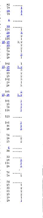 [ocr errors][ocr errors][merged small][merged small][merged small][merged small][merged small][merged small][ocr errors][ocr errors][ocr errors][merged small][merged small][ocr errors][ocr errors][merged small]