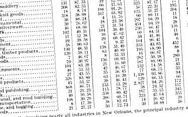 [merged small][ocr errors][merged small][merged small][ocr errors][ocr errors][ocr errors][ocr errors][merged small][ocr errors][ocr errors][ocr errors][merged small][merged small][ocr errors][merged small][ocr errors][merged small][ocr errors][ocr errors][ocr errors][ocr errors][ocr errors][ocr errors][ocr errors][ocr errors][merged small][ocr errors][merged small][ocr errors]