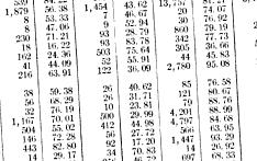 [ocr errors][ocr errors][merged small][ocr errors][merged small][ocr errors][merged small][ocr errors][ocr errors][merged small][merged small][ocr errors][ocr errors][ocr errors]