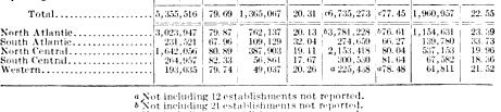 [merged small][ocr errors][ocr errors][ocr errors][merged small][merged small][ocr errors][ocr errors][merged small][merged small]