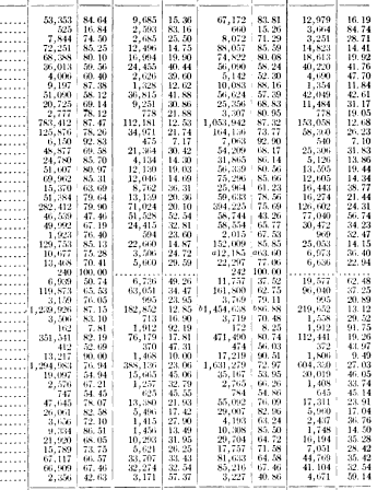 [ocr errors][ocr errors][ocr errors][merged small][ocr errors][ocr errors][ocr errors][ocr errors][ocr errors][ocr errors][subsumed][ocr errors]
