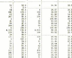 [merged small][merged small][merged small][ocr errors][ocr errors][ocr errors][ocr errors][ocr errors][ocr errors][ocr errors][merged small][ocr errors][ocr errors][merged small][ocr errors][ocr errors][merged small][merged small][ocr errors][ocr errors][ocr errors][ocr errors][ocr errors][ocr errors][ocr errors][merged small]