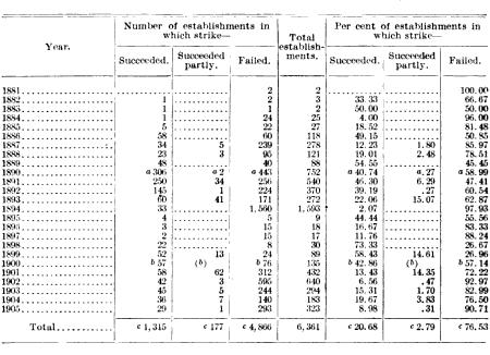 [merged small][merged small][merged small][merged small][merged small][merged small][merged small][merged small][merged small][merged small][merged small][merged small][merged small][merged small][merged small][merged small][merged small][merged small][merged small][merged small][merged small][merged small][merged small][merged small][merged small][merged small][ocr errors][merged small][merged small][merged small][merged small][merged small][merged small][merged small][merged small][merged small][merged small][merged small][merged small][merged small][merged small]