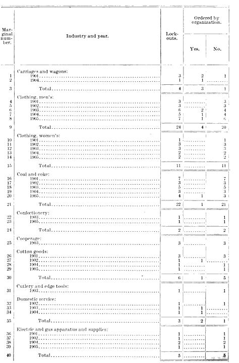 [merged small][merged small][merged small][merged small][merged small][merged small][merged small][merged small][merged small][merged small][merged small][merged small][merged small][merged small][merged small][merged small][merged small][merged small][merged small][ocr errors][merged small][merged small][merged small][merged small][merged small][merged small][merged small][merged small][merged small][merged small][merged small][merged small][merged small][merged small][merged small][ocr errors][merged small][merged small][merged small][merged small][merged small][merged small][merged small][merged small][merged small][merged small][merged small][merged small][merged small][merged small][merged small][merged small][merged small][merged small][merged small][merged small][merged small][merged small][merged small][merged small][merged small][merged small][merged small][merged small][merged small][ocr errors][merged small][merged small][merged small][merged small][merged small][merged small][merged small][merged small][merged small][merged small][merged small][merged small][merged small][merged small][merged small][merged small][merged small][merged small][merged small][merged small][merged small][merged small]