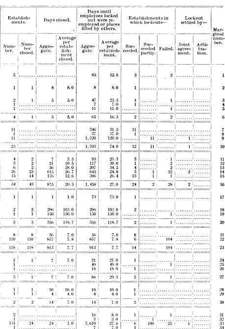 [merged small][merged small][merged small][merged small][merged small][merged small][merged small][merged small][merged small][merged small][merged small][merged small][merged small][merged small][merged small][merged small][merged small][merged small][merged small][merged small][merged small][merged small][merged small][merged small][merged small][merged small][merged small][merged small][merged small][merged small][merged small][merged small][merged small][merged small][merged small][merged small][merged small][merged small][merged small][merged small][merged small][merged small][ocr errors][merged small][merged small][merged small][merged small][merged small][merged small][merged small][merged small][merged small][merged small][merged small][merged small][merged small][merged small][merged small][merged small][merged small][merged small][merged small][merged small][merged small][merged small][merged small][merged small][merged small][merged small][merged small][merged small][merged small][merged small][merged small][merged small][merged small][merged small][merged small][merged small][merged small][merged small][merged small][merged small][merged small][merged small][merged small][merged small][merged small][merged small][merged small][merged small][merged small][merged small][merged small][merged small][merged small][merged small][merged small][merged small][merged small][merged small][merged small][merged small][merged small][merged small][merged small][merged small][merged small][merged small][merged small][merged small][merged small][merged small][merged small][merged small][merged small][merged small][merged small][merged small][merged small][merged small][merged small][merged small][merged small][merged small][merged small][merged small][merged small][merged small][merged small][merged small][merged small][merged small][merged small][merged small][merged small][merged small][merged small][merged small][merged small][merged small][merged small][merged small]