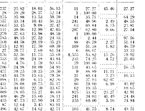 [ocr errors][merged small][merged small][ocr errors][ocr errors][ocr errors][merged small][ocr errors][merged small][ocr errors][ocr errors][merged small][merged small][ocr errors][ocr errors][merged small]