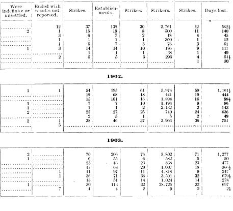 [merged small][merged small][merged small][merged small][merged small][merged small][merged small][merged small][merged small][merged small][merged small][merged small][merged small][merged small][merged small][merged small][merged small][merged small][merged small][merged small][merged small][merged small][merged small][merged small][merged small][ocr errors][merged small][merged small][merged small][merged small][merged small][merged small][merged small][merged small][merged small][merged small][merged small][merged small][merged small][merged small][merged small][merged small][merged small][merged small][merged small][merged small][merged small][merged small][merged small][merged small][merged small][merged small][merged small][merged small][merged small]