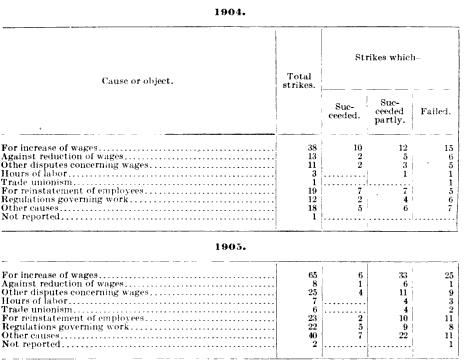 [merged small][merged small][merged small][merged small][merged small][merged small][merged small][merged small][merged small][merged small][merged small][merged small][ocr errors][merged small][merged small][merged small][merged small][merged small][merged small][merged small][merged small][merged small][merged small][merged small][merged small][merged small][merged small]