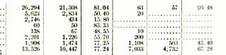 [ocr errors][ocr errors][merged small][merged small][merged small][ocr errors][merged small][merged small][ocr errors][ocr errors]
