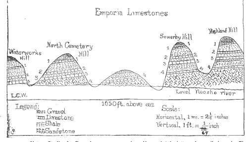 [merged small][ocr errors][merged small][ocr errors][graphic][ocr errors][ocr errors][ocr errors]